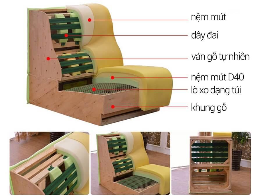 cấu tạo khung ghế sofa