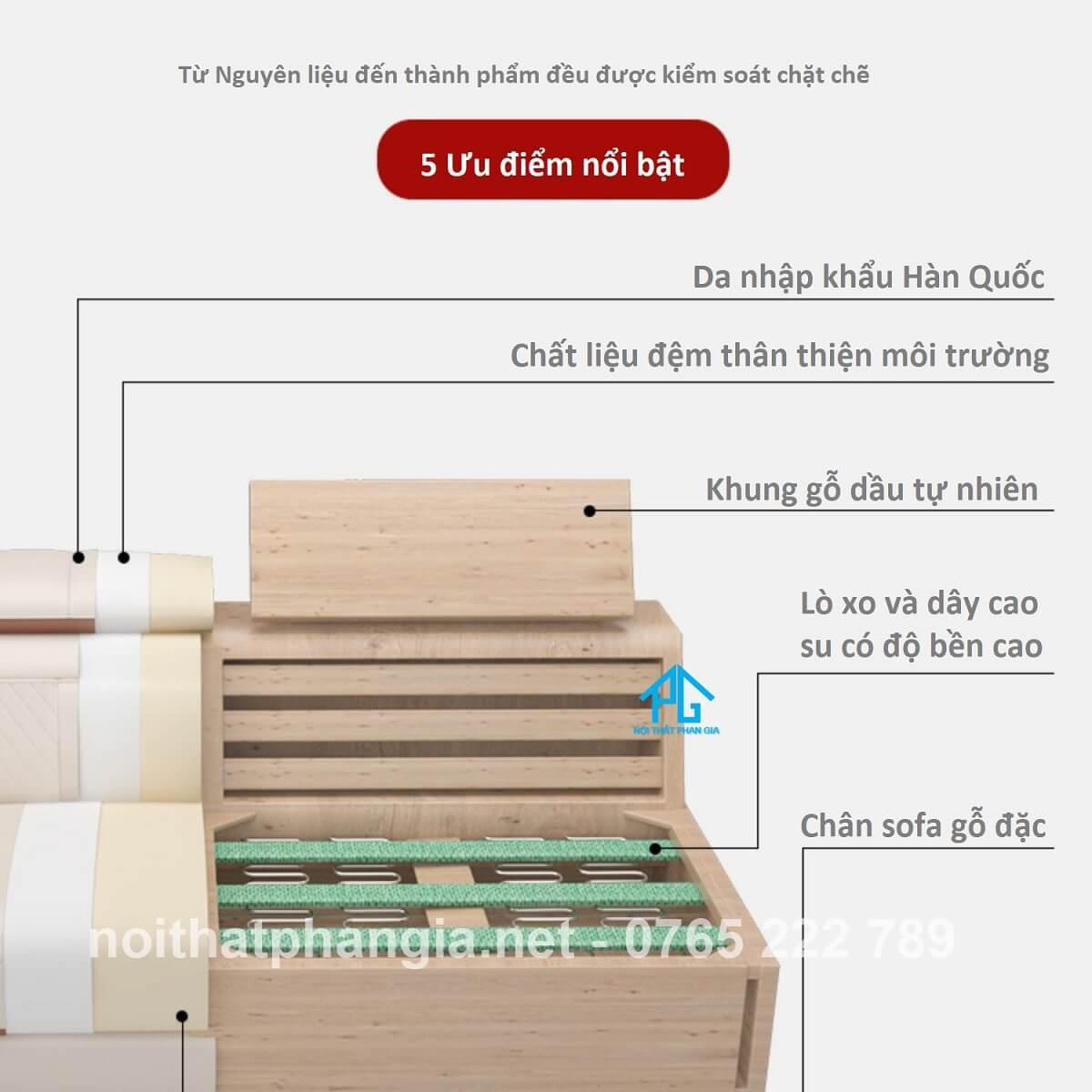 cấu tạo sofa e16b
