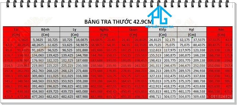 bảng tra về kích thước bàn ăn theo thước lỗ ban